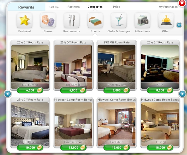 Loyalty Reward amount for free rooms
